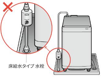 床給水タイプの水栓には対応していません